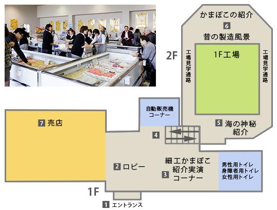 尾崎かまぼこ館 フロアマップ